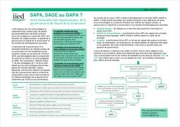 SAPA, SAGE ou GAPA ? Outils d'évaluation des impacts sociaux, de la gouvernance et de l'équité de la conservation